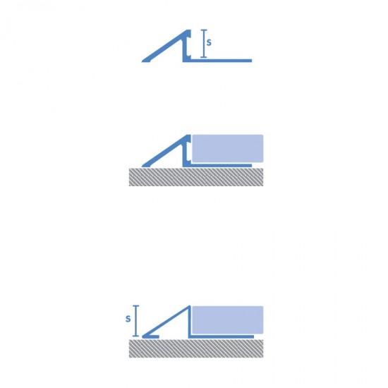 Profilo di raccordo in alluminio