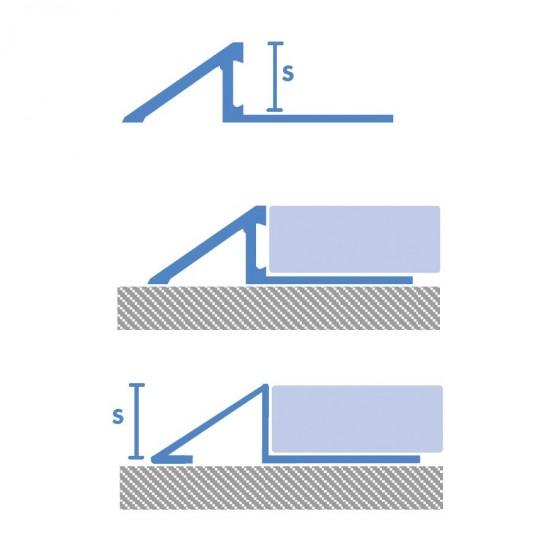 Profilo di raccordo in acciaio inox Aisi 304